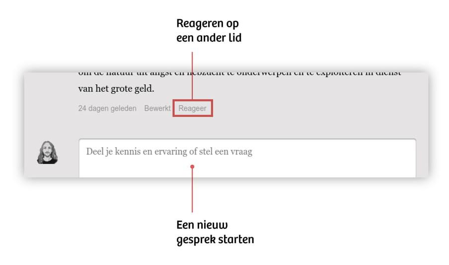 Een screenshot van de onderkant van de bijdragesectie met pijltjes naar de plekken om te reageren of een nieuw gesprek te starten.