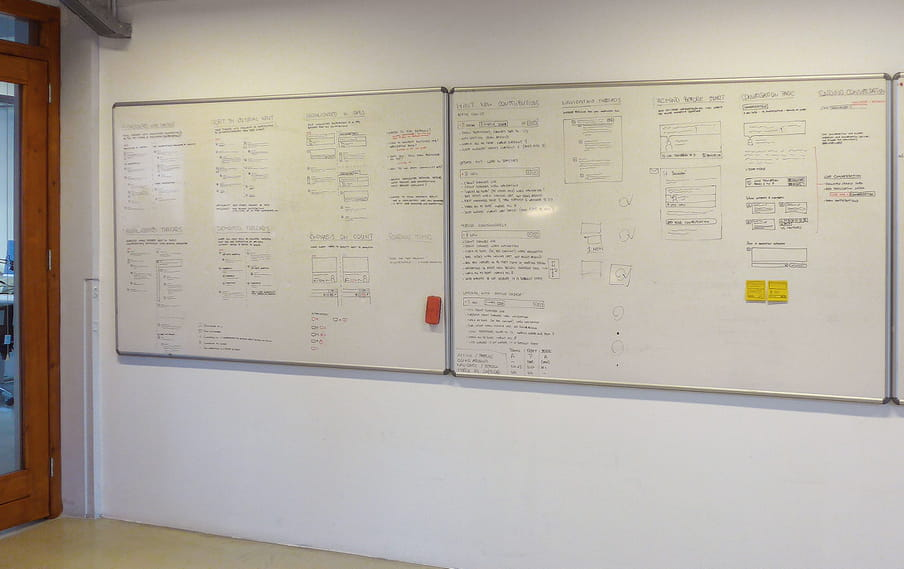 Whiteboards in de developerruimte vol met schetsen voor de bijdragesectie.